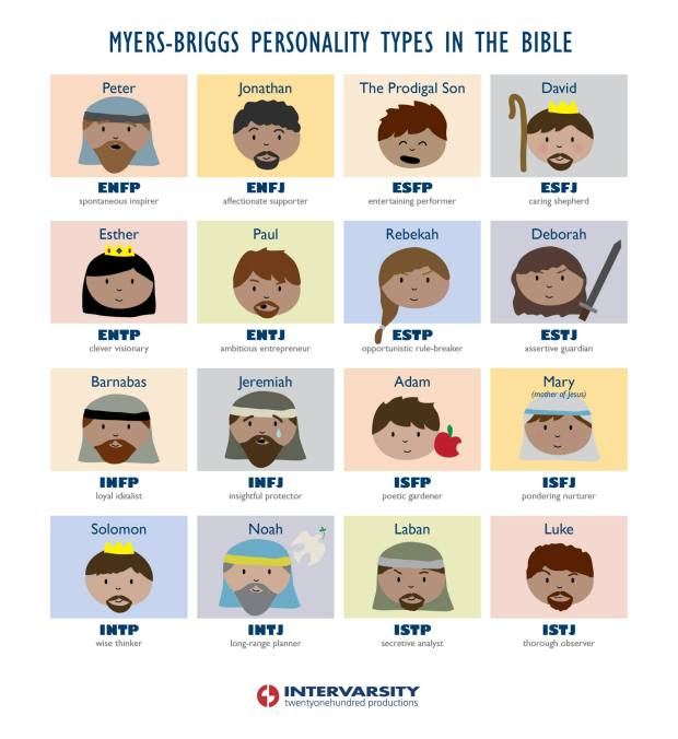 bible-myers-briggs
