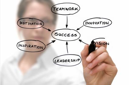 Coaching-leadership-success
